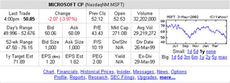 how to read stock table how to read stock tables easy stock market