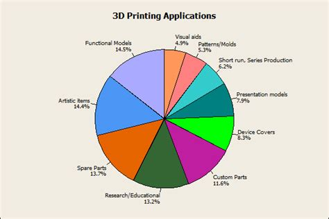 the 3d printing handbook technologies design and applications books the 3d printers technology limits your imagination
