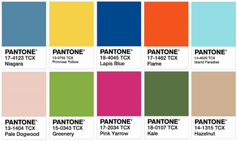 what are the colors for spring 2017 pantone names top 10 colors of spring 2017 based on ny