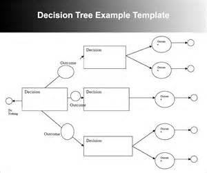 decision tree template word pictures to pin on pinterest