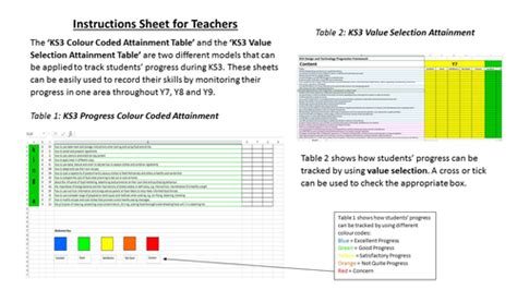 design technology assessment criteria ks3 differentiated food storage and temperature worksheets by