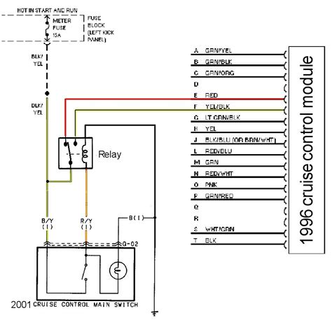 mazda tribute cruise harness diagram wiring