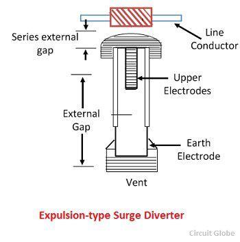 surge arrestor wiring diagram capacitor wiring elsavadorla