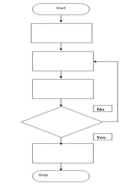 Blank Flow Chart Template Shatterlion Info Empty Flow Chart Template