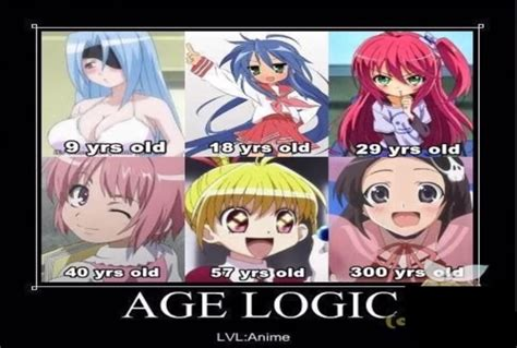 Anime Logic by Anime Logic Of Ages By Keyblademagicdan On Deviantart
