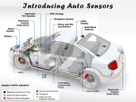 Auto Sensor by Theautoparts2 Autoparts Free Shipping Price Discount
