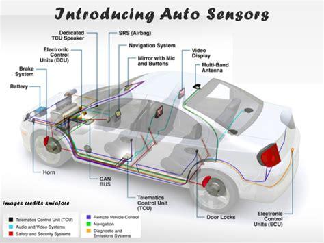 engine coolant temperature sensor theautoparts