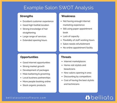 s day analysis use this exle salon swot analysis to help you define