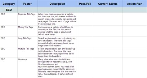 content audit template how to create and complete an seo audit report for your