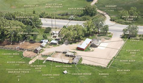 the homestead plan homestead hideaway hutchinson homestead and learning center salida colorado homestead map