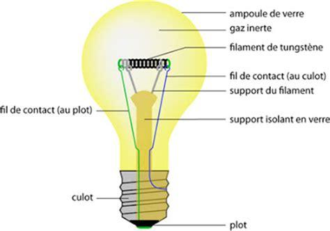 Pourquoi Les Les Fluorescentes Sont Elles Classées Comme Déchets Dangereux by Les Oules Economiques I 1 Les Diff 233 Rentes Oules