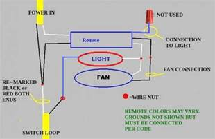 Ceiling Fan Wiring Diagram With Remote Ceiling Fan Remote With 2 Wires Doityourself