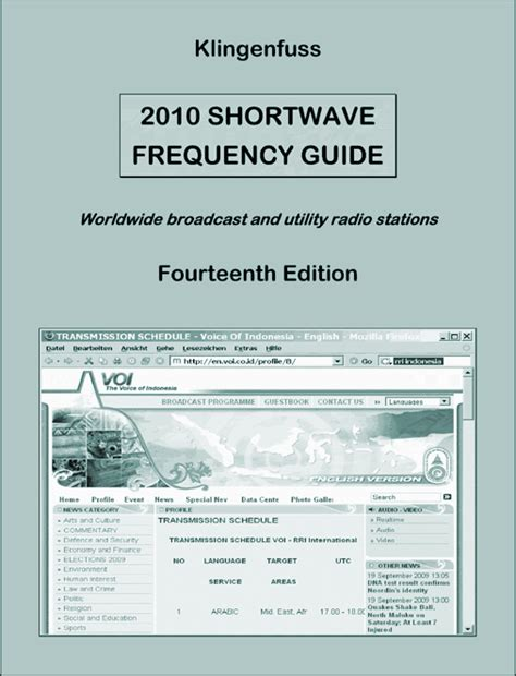 the worldwide listening guide books klingenfuss shortwave frequency guide 2010