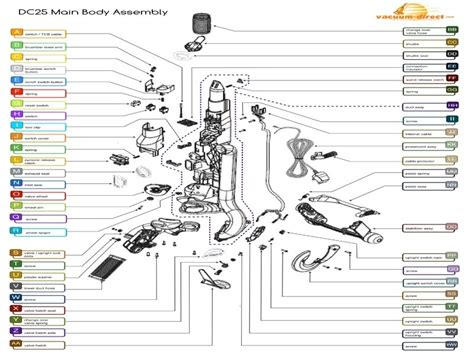 dyson dc25 parts diagram dyson dc25 assembly parts diagram puzzle