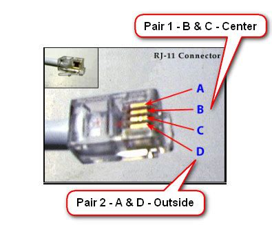 2 line phone wiring diagram wiring diagrams