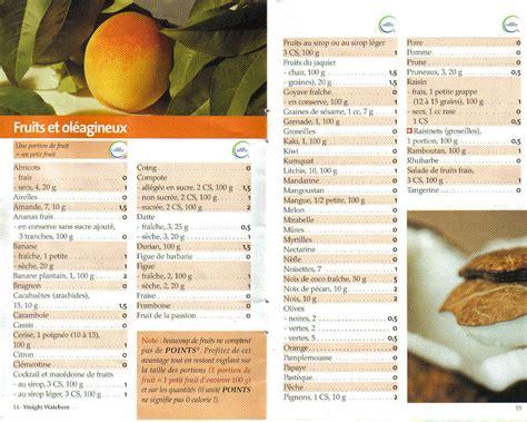 0 propoints fruit liste des points weight watchers fruits et oleagineux ww