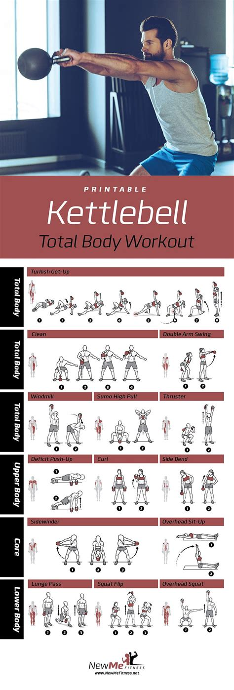 kettlebell workouts are the best hiit makes you stronger fitter and burns calories like