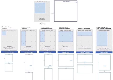 grid layout xcode diagram class xcode image collections how to guide and