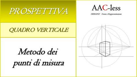 dei punti prospettiva quadro verticale metodo dei punti di misura