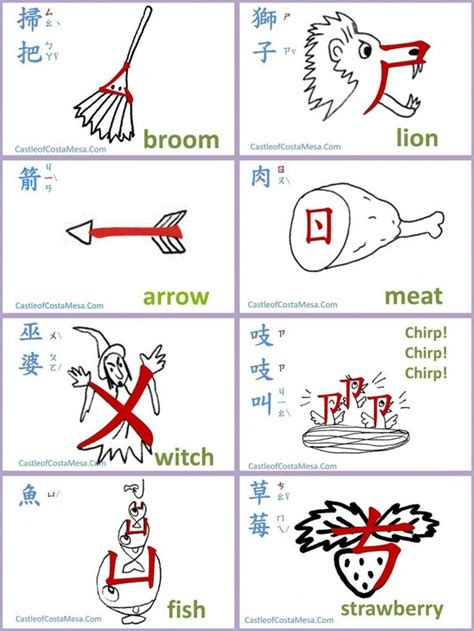 printable chinese flash cards portait orientation flashcards sheet 3 free download