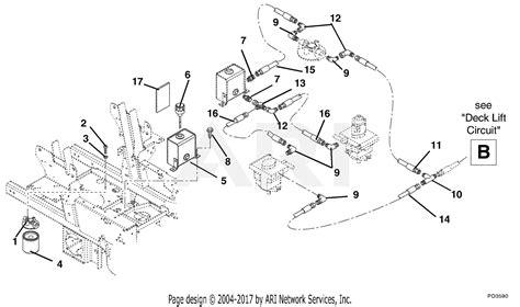 gravely    pmz hp kawasaki  deck hyd lift parts diagram
