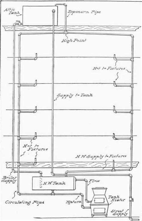 design criteria for hot water supply system water supply water supply system in building