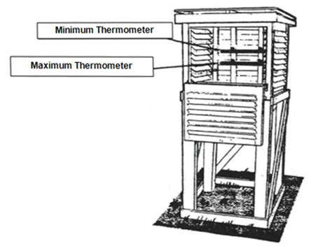 stevenson screen labeled diagram environment and climate change canada weather and