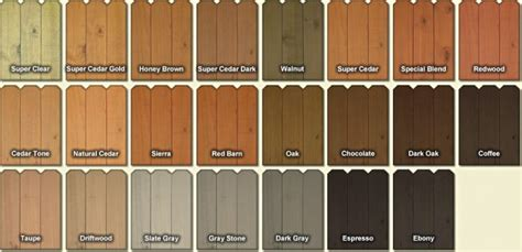 cedar stain colors cedar wood stain fixs project