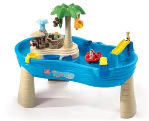 step2 tropical island resort water table review giveaway