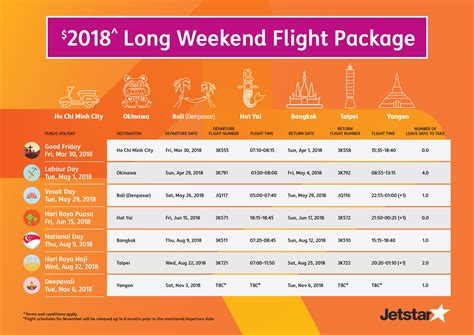 book your 2018 vacation package jetstar ultimate 2018 for s 2018 weekend travel deals