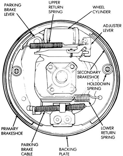 rear drum brake diagram repair guides rear drum brakes brake shoes