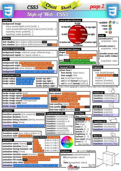 java design pattern cheatsheet ondeweb september 2016 berk soysal