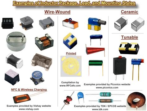 type of inductors pdf image gallery inductor chart