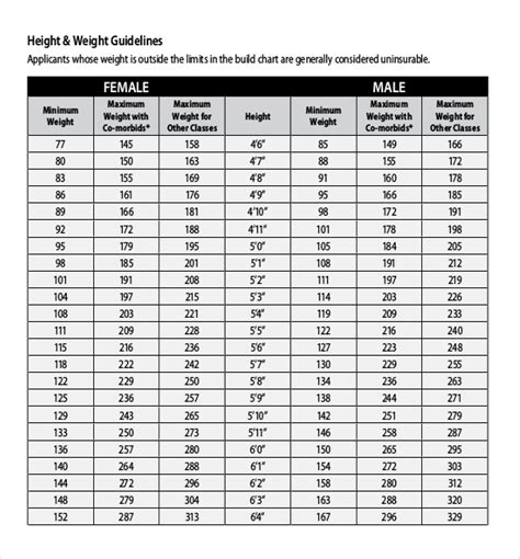 puppy height and weight calculator height weight chart templates 12 free excel pdf documents free
