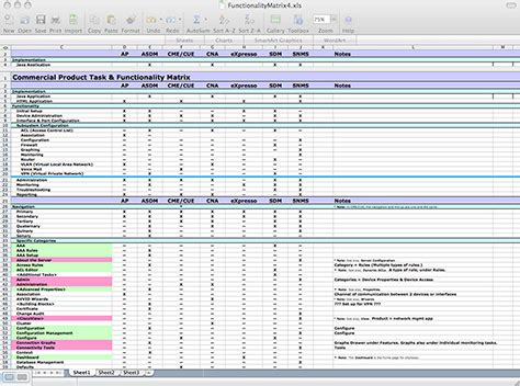 Designing Excel Spreadsheets by The Essence Of Interaction Design Part I Designing