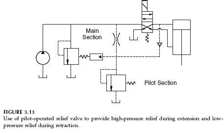 hydraulic valve diagram image gallery hydraulic schematic drawings