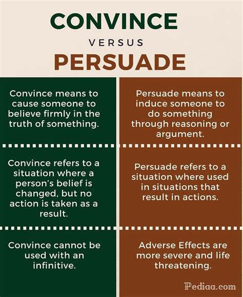how to persuade someone to buy a house how to persuade someone to buy a house 28 images image gallery persuade how to
