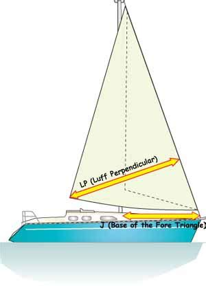 sailboat dimensions understanding sail dimensions and sail area calculation