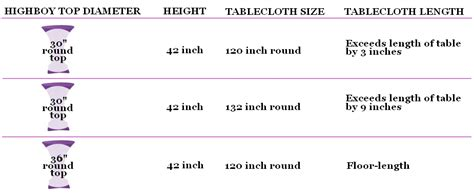 72 table linen size tablecloth sizing chart your chair covers inc