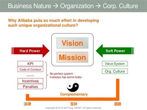 alibaba organizational structure one month in alibaba as a global intern