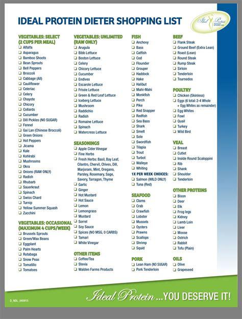 printable paleo shopping list https paleo diet menu blogspot com shopping list