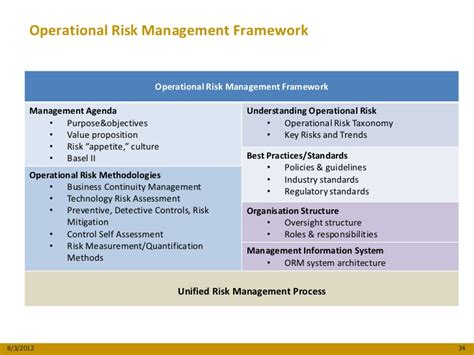 operational risk framework template june event operational risk management it career