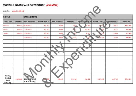 income expenditure spreadsheet template related keywords suggestions for income and expenditure