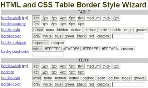 layout generator css html 40 excellent yet free css tools and generators for