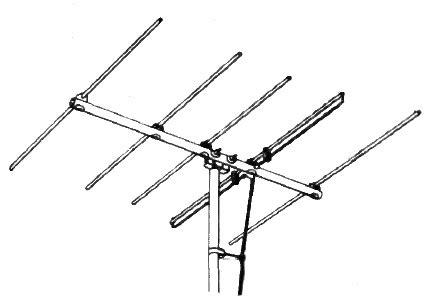 yagiuda antenna wikipedia