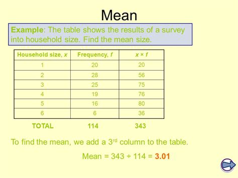 The Table Meaning by Ib Standard Level Stats Ppt