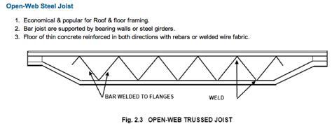 open web open web steel joist structural systems