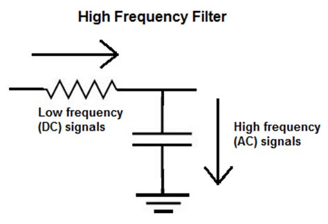how capacitors work as filters filter capacitor