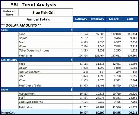 restaurant p l statement template restaurant monthly profit and loss