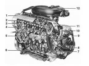bmw e36 m43 engines bmw e36